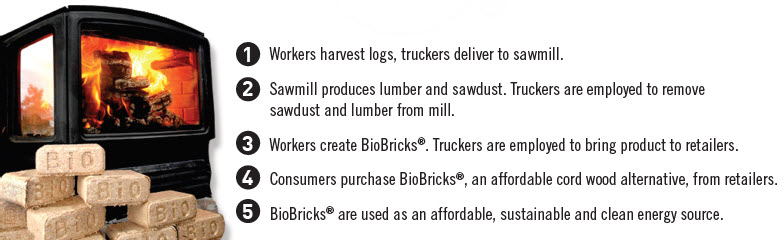 BioBricks (by the Pallet) in CT
