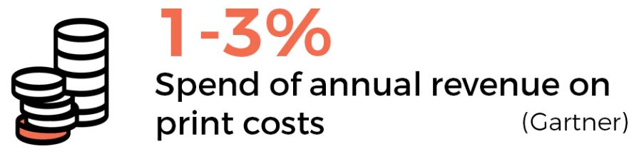 1 to 3 percent of annual revenue is spent on print costs