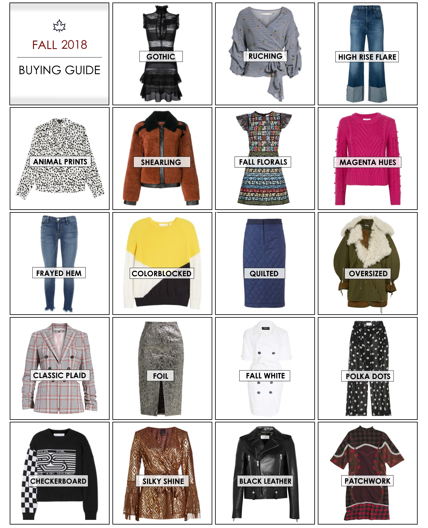 Plan To Consign Are Cur And On Trend Items Must Not Be More Than 2 3 Years Old Should Similar Styles Seen In S Now Like New