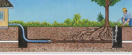 Sewer Pipe Repair in CT