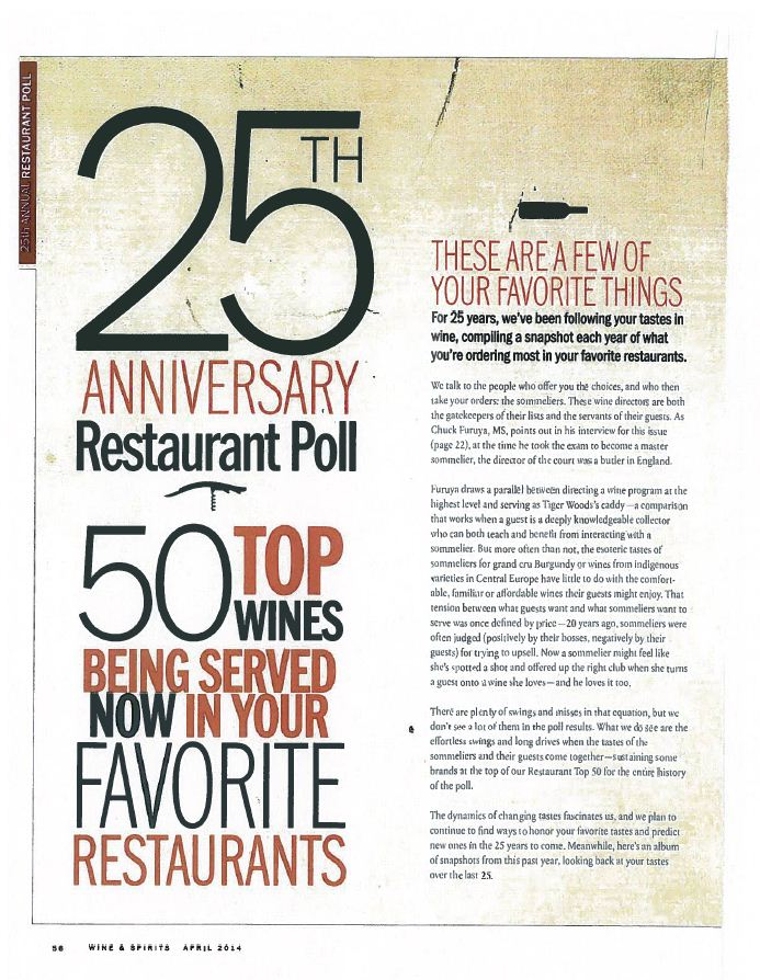 25th Anniversary Restaurant Poll